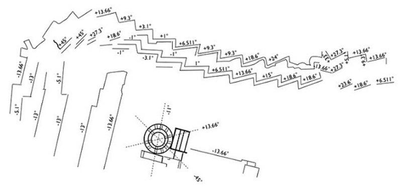 Dibujo de los valores angulares que muestra el complejo de Sacsayhuamán. (Imagen cortesía de Derek Cunningham)