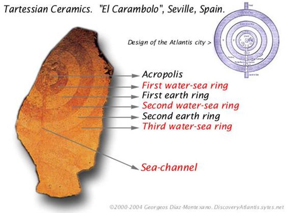 Fragmento de una pieza cerámica tartésica hallada en las ruinas de Tartessos, España
