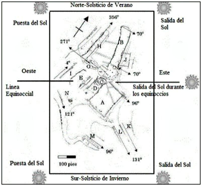 Diagrama dibujado por Ángel Rodríguez con las coordenadas cósmicas de los Eyeri en el Centro Ceremonial Caguana. (La Gran Época)