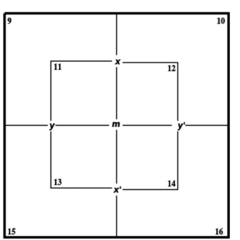 Este diagrama aparece en la portada del libro 'El juego de la Lógica' de Lewis Carroll (1887) (Public Domain)