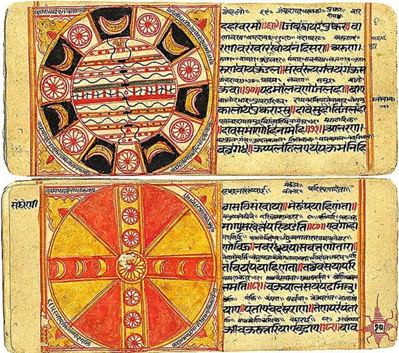 Diagramas cosmológicos y textos jainistas. (Dominio público)