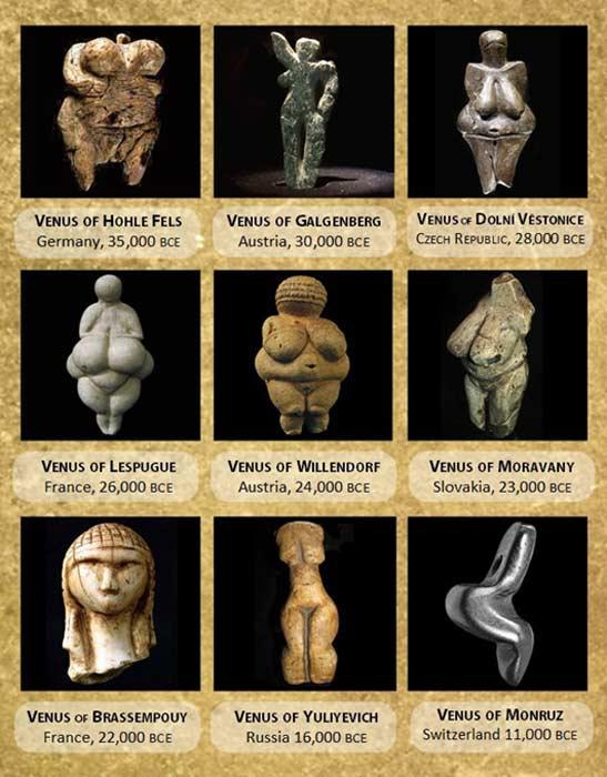 Algunas de las 'Venus' prehistóricas halladas hasta el momento en Europa. (Mare Cromwell)