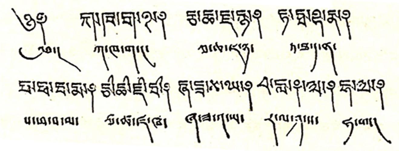 Escritura Zhang Zhung, realizada por el autor de Wikimedia Phubutsering (Wikimedia Commons)
