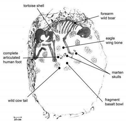Esquema de la tumba de Hilazon Tachtit en la que se indican algunos de los muy diversos elementos hallados junto al cadáver de la mujer chamán. (Imagen: Science20.com)