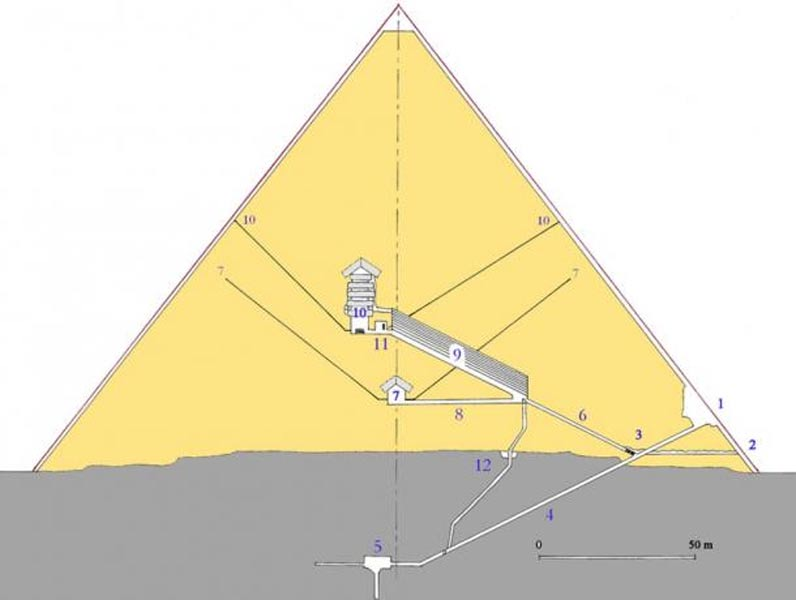 Estructura interior de la Gran Pirámide de Keops. (Public Domain)