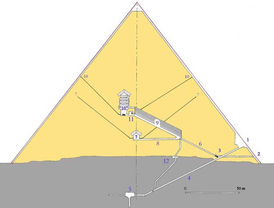 Estructura interna de la Gran Pirámide de Khufu. (Dominio público)