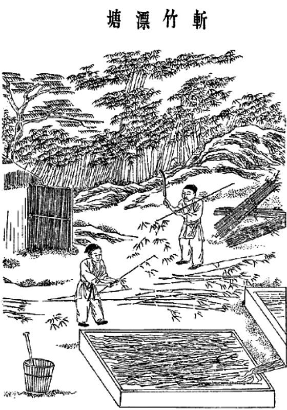 Imagen de una xilografía de la dinastía Ming en la que se observan las cinco etapas principales del proceso tradicional chino de fabricación del papel, tal y como lo describió Cai Lun en el año 105 d. C. (Public Domain)