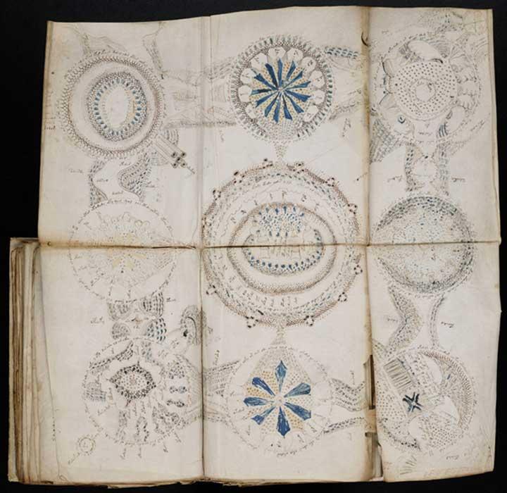 Ilustraciones del Manuscrito Voynich, aparentemente relacionadas con fenómenos astronómicos (Public Domain)