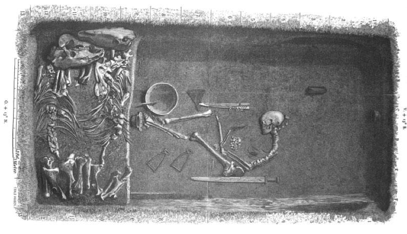 Ilustración de Evald Hansen basada en la planta original de la tumba del guerrero de la Edad Vikinga (Bj 581) realizada por el excavador Hjalmar Stolpe y publicada en 1889. (Stolpe, 1889)
