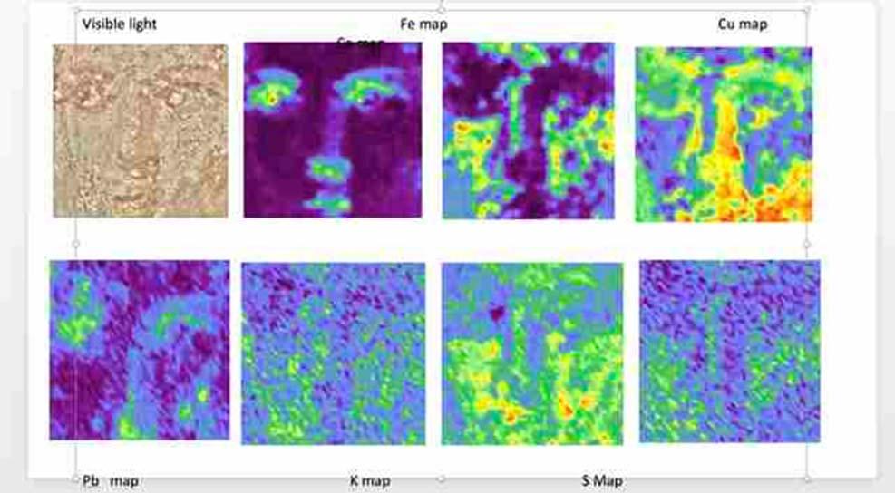 Imágenes de la antigua pintura romana tomadas por el instrumento de macro fluorescencia de rayos X en las que se observan los diversos elementos presentes en la pintura. (Eleonora Del Federico)
