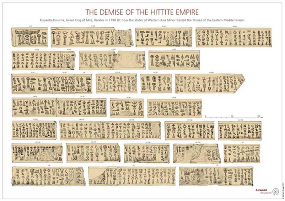 Copia de la inscripción luvita realizada por James Mellaart (imagen: James Mellaart/Luwian Studies)