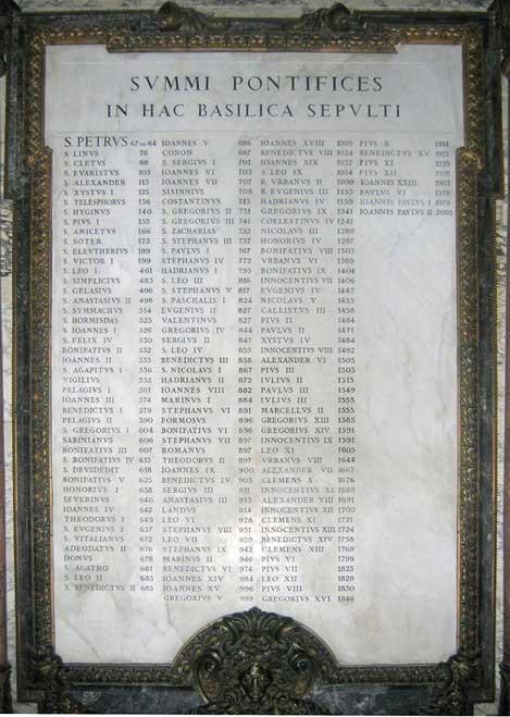La lista de los papas enterrados en la Basílica de San Pedro incluye el nombre del papa Formoso, juzgado tras su muerte y hallado culpable. (CC by SA 3.0)