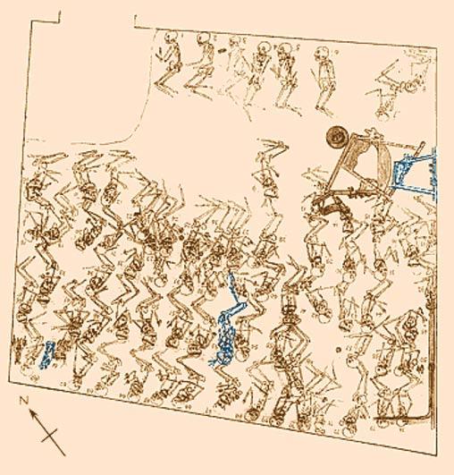 Mapa esquemático de la Gran Fosa de la Muerte. (All Mesopotamia)