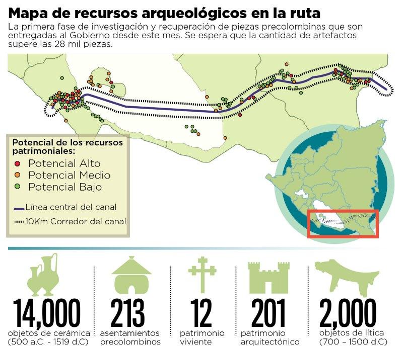Mapa de los recursos arqueológicos descubiertos en la ruta del futuro Canal Interoceánico. (Imagen: El Nuevo Diario)