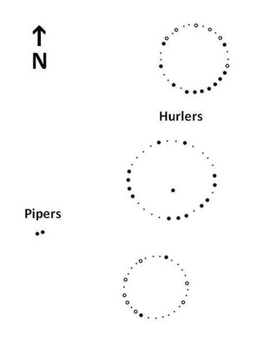 Plano esquemático del conjunto megalítico de The Hurlers, Cornualles (Inglaterra) (Public Domain)