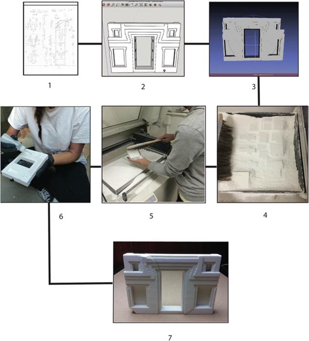 """Proceso de creación de modelos en 3D: Notas de campo originales (1); (2) Modelo tridimensional virtual realizado por el programa SketchUp; (3) Traducción a formato .stl y comprobación de que el modelo es """"estanco""""; (4) Impresión en un lecho de material pulverizado; (5) eliminación del material pulverizado sobrante; (6) Aplicación de una solución de cianocrilato; (7) Modelo definitivo. (© Alexei Vranich, Heritage Science/CC BY 4.0)"""
