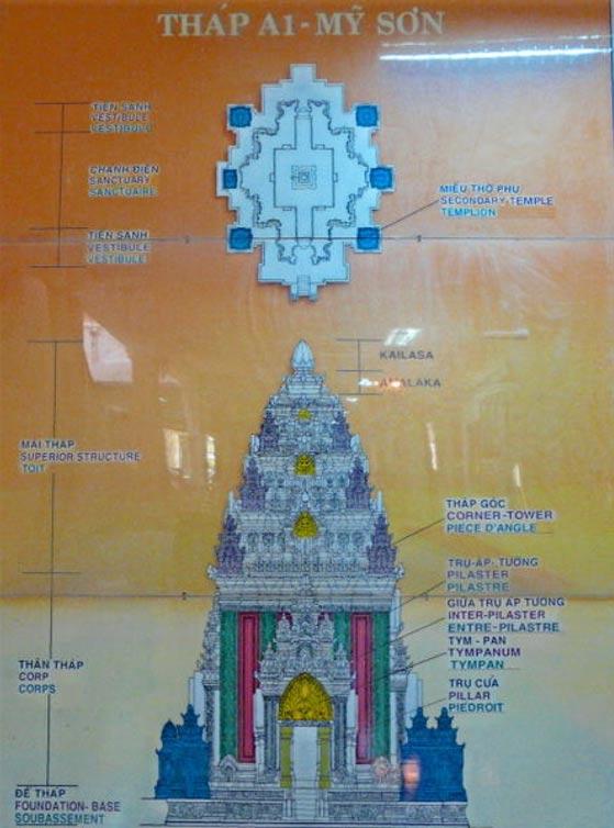 Dibujo del templo de Sanabhadresvara del Santuario de My Son, Museo Champa de Da Nang, Vietnam (Wikimedia Commons)