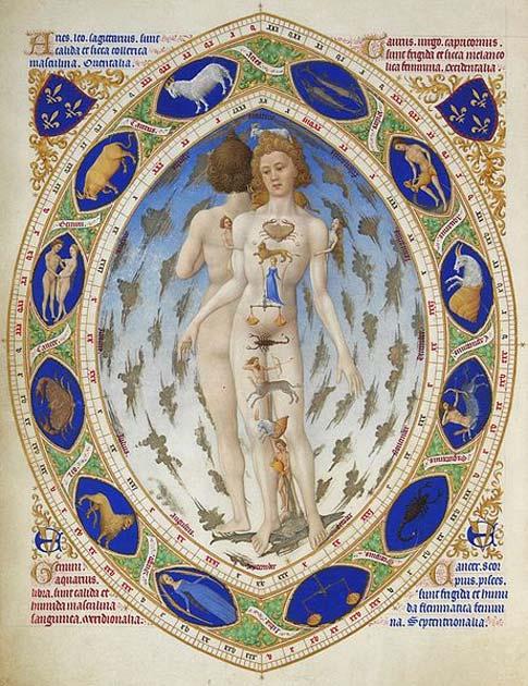 Ilustración de un manuscrito medieval en la que se observa la relación entre las diferentes partes del cuerpo y los signos del zodíaco. (Public Domain)