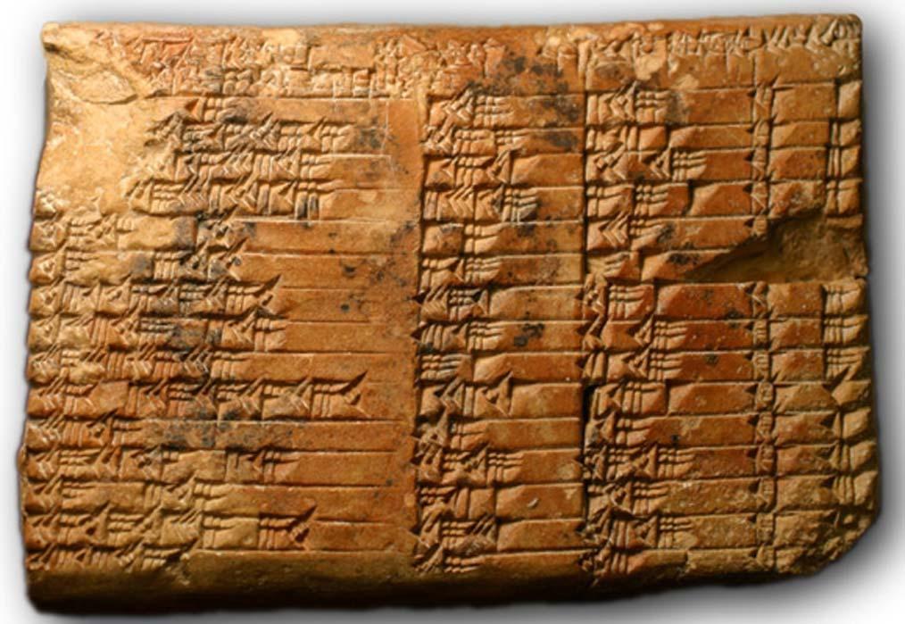 La famosa tablilla matemática babilonia conocida como Plimpton 322. (Christine Proust y Universidad de Columbia)
