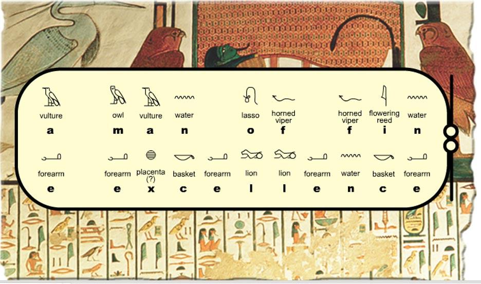 Captura de pantalla del traductor de jeroglíficos de National Geographic en la que podemos observar algunos jeroglíficos junto con su significado y transcripción