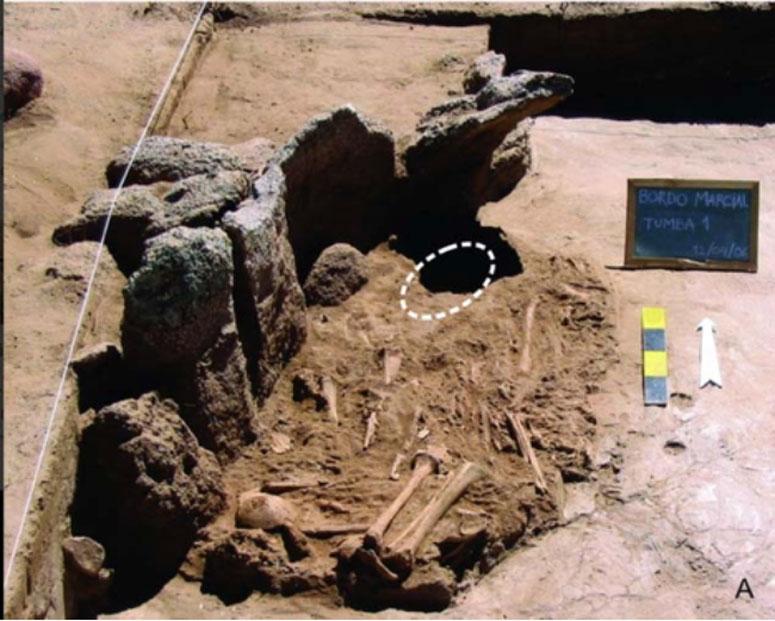 La tumba de Bordo Marcial albergaba los restos de 14 individuos junto con la máscara, colocada sobre los huesos (la posición de la máscara está indicada por la línea blanca discontinua) (Fotografía: Leticia Inés Cortés/María Cristina Scattolin/Antiquity)