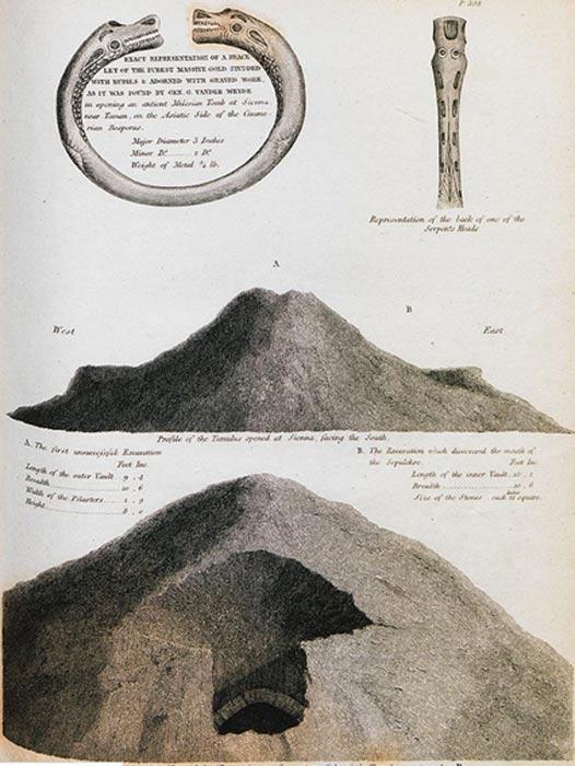 Sección de una tumba milesia hallada en lo que era antiguamente el reino del Bósforo. Clarke Edward Daniel, 1810. (Public Domain)