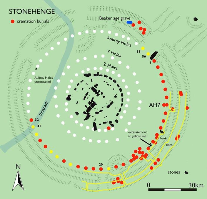 Algunas de las zonas de Stonehenge que ya han sido excavadas. Los puntos rojos señalan los lugares en los que se han hallado restos incinerados. (Imagen: Mike Pitts)