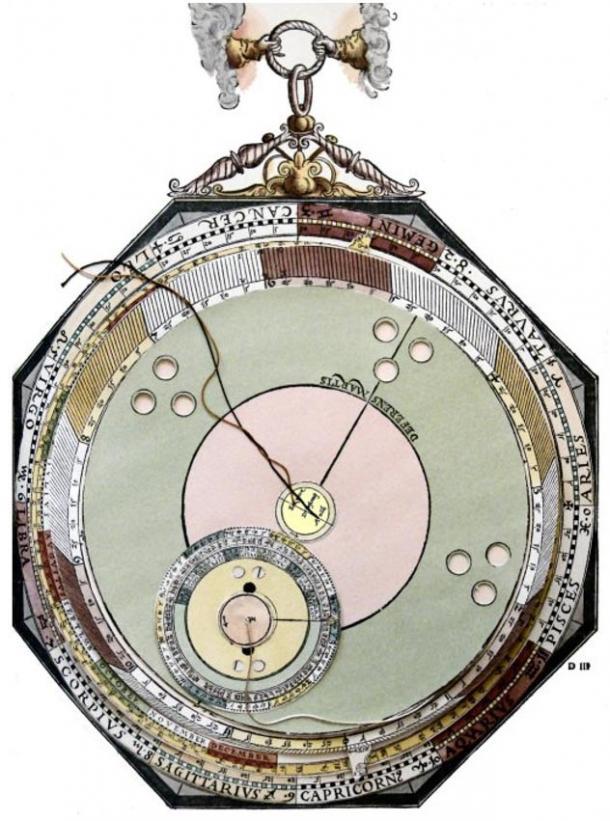 Un volvelle astrológico (Wikimedia Commons)
