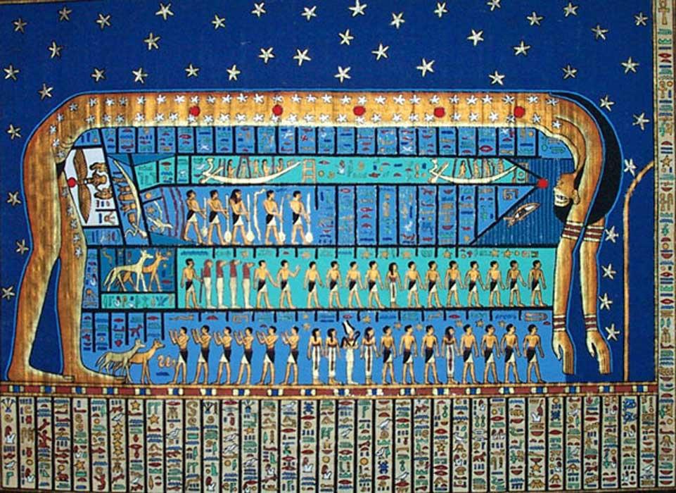 Portada - La diosa Nut arquea su cuerpo sobre el mundo para formar los cielos (Ancient Egypt Online)