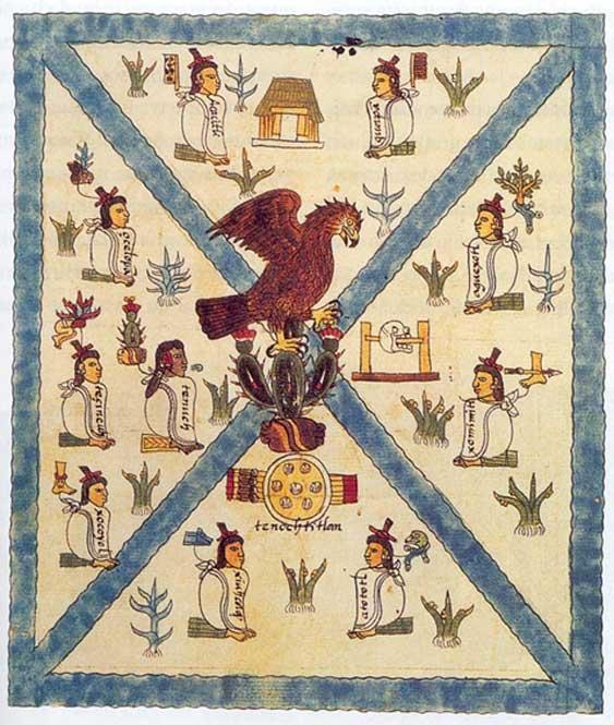La primera página del Codex Mendoza. (Dominio público)