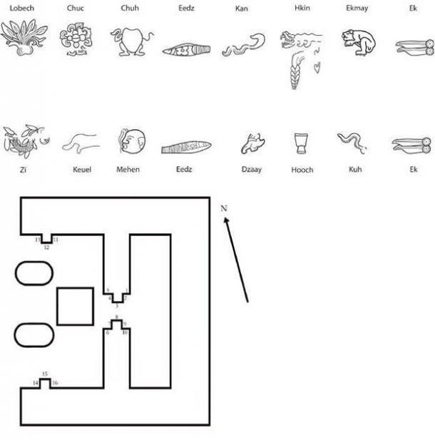 Los glifos específicos utilizados para inscribir los nombres de los gobernantes reales de la dinastía Cocom y la ubicación de estos glifos en el Templo de los Jaguares. (Academia)