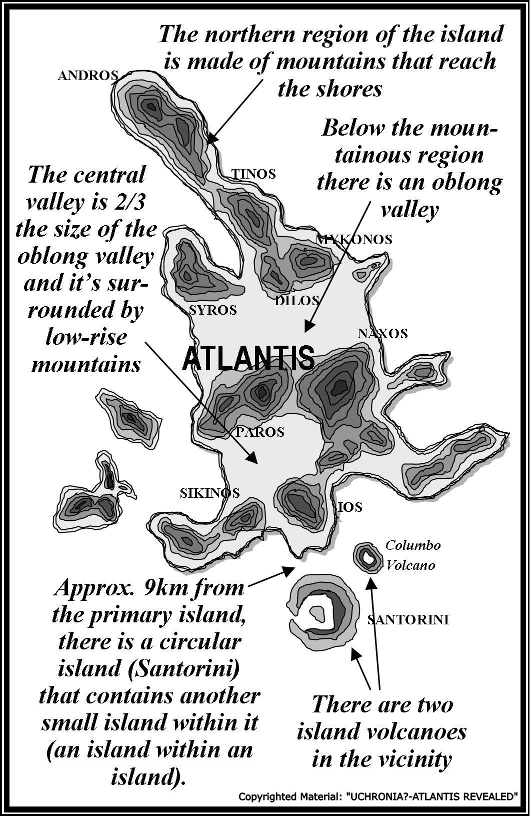 Atlantida-de-Platon-Uchronia-Christos-A-Djonis