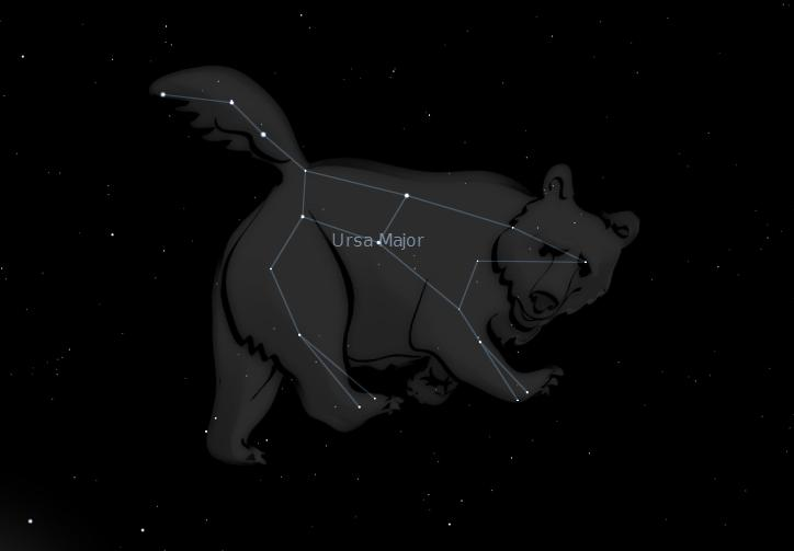 La constelación Ursa Major (La osa Mayor). Wikimedia Commons
