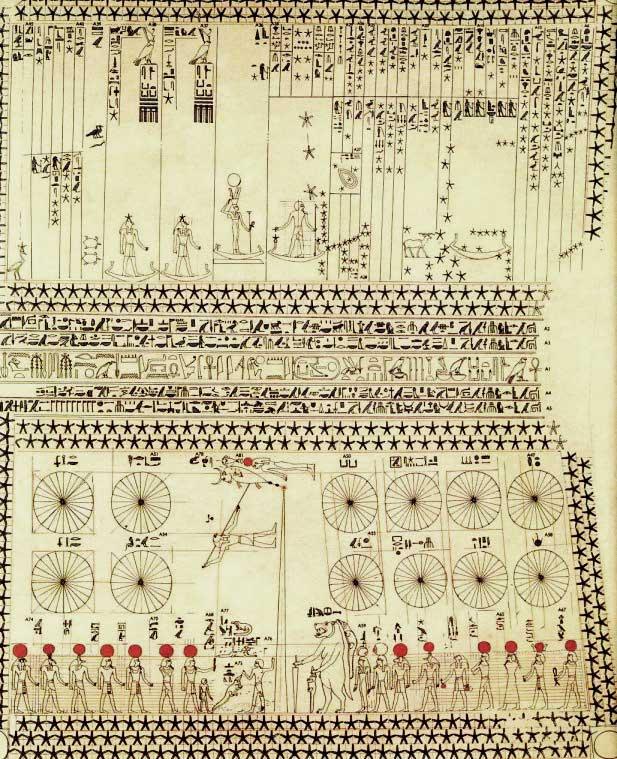 El mapa celeste de Senemut, que difiere del que se detalla en el artículo de Scientific American. (Foto: SenemmTSR/Wikimedia Commons)