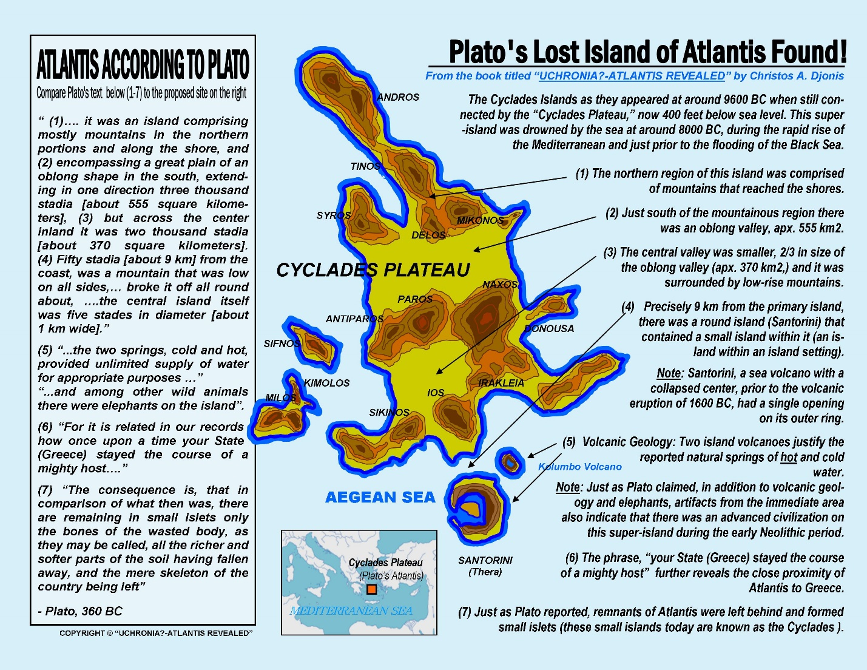 Atlantida-Platon-Cicladas-Uchronia-Christos-A-Djonis