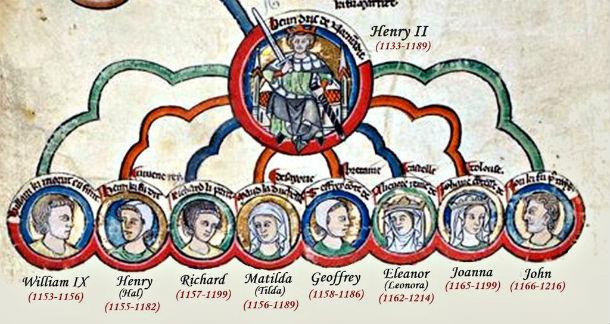 Estirpe de Enrique II Plantagenet y Leonor de Aquitania, ilustración del Manuscrito Real 14 B VI, Biblioteca Británica (Public Domain)