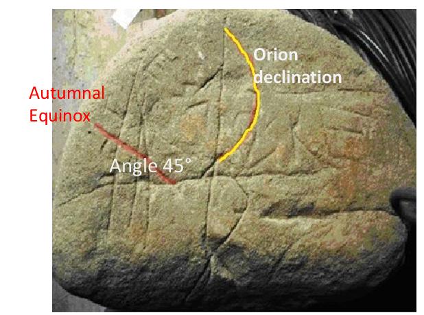 Piedra-Visoko-Equinoccio-de-Otoño-Declinacion-Orion