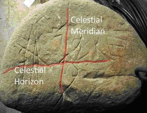 Piedra-Visoko-Meridano-Celeste-Horizonte-Celeste