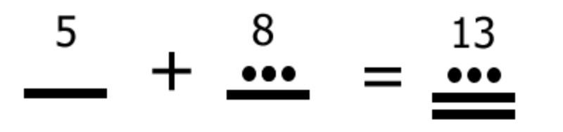 Ejemplo de suma con símbolos mayas. (Public Domain)