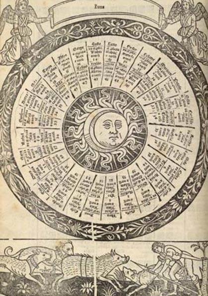 Imagen que representa las fases de la luna, utilizada para predecir los períodos de mayor fertilidad. Imagen original.
