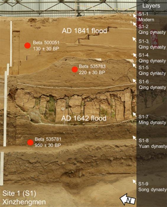El sitio que muestra depósitos de inundaciones. (Storozum / Informes científicos)