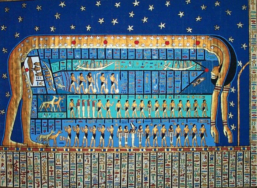 La diosa del cielo Nut en un antiguo mapa celeste que difiere del estudiado por Sarah Symons y Elizabeth Tasker. (Foto: GoldenMeadows / Wikimedia Commons)