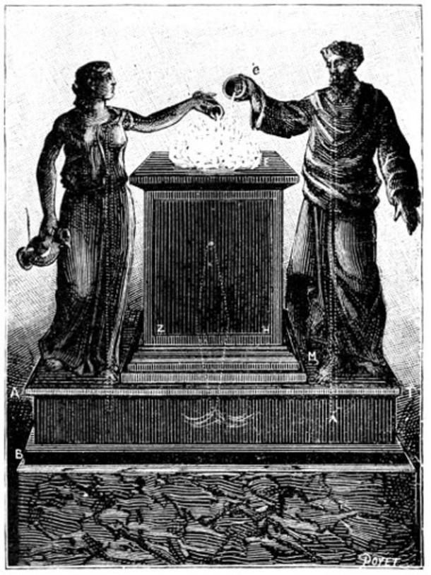 """Altar maravilloso, imagen del libro """"Magia, Ilusiones de Escenario y Diversiones Científicas Incluyendo Trucos Fotográficos."""""""