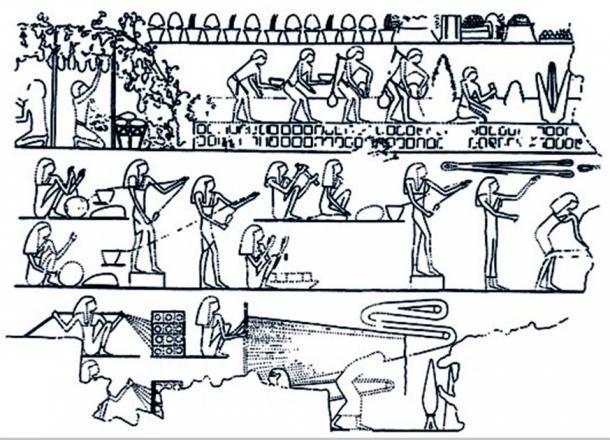 Los antiguos egipcios fueron los primeros en documentar herramientas para la fabricación de cuerdas. (Dominio publico)