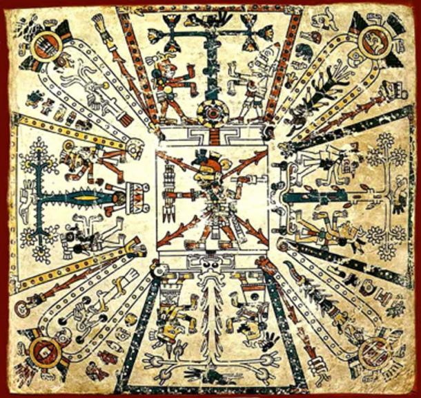 Dibujo cosmológico azteca con el dios Xiuhtecuhtli, el señor del fuego y del calendario en el centro y los otros dioses importantes a su alrededor, cada uno frente a un árbol sagrado. (Giggette / Dominio Público)