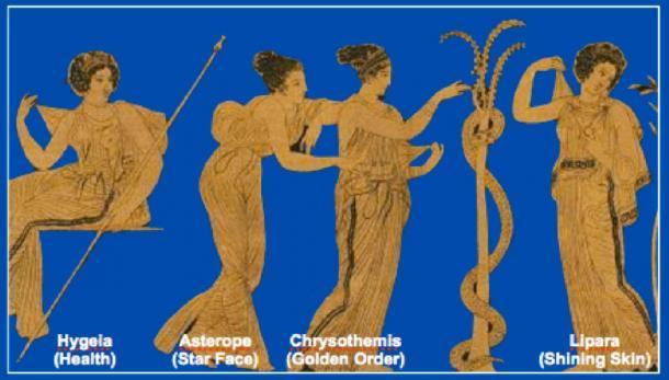 Las figuras centrales vistas desde una perspectiva aplanada, con sus nombres tal como aparecen en el jarrón. (Autor proporcionado)