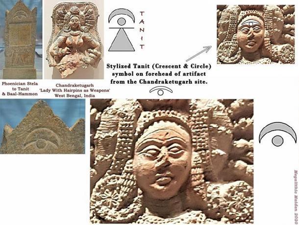 Collage que muestra la comparación de la luna creciente en la frente de la diosa india y el símbolo asociado con Tanit. (Proporcionado por el autor)