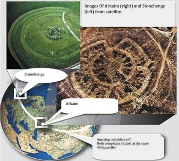 Comparación de Stonehenge y Arkaim. (Reydekish)