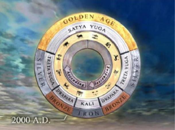 Los ciclos mencionados en las escrituras védicas (Fuente)