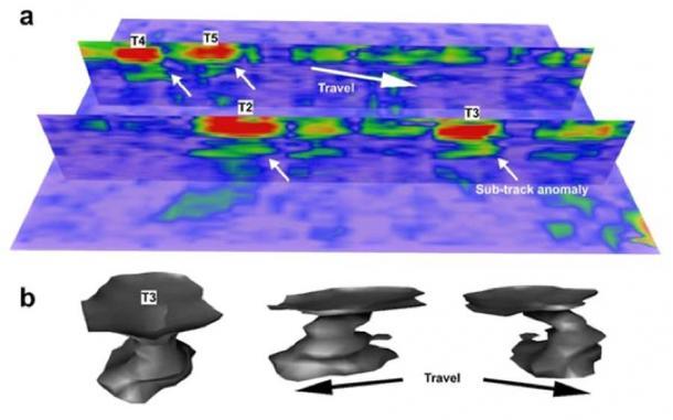 Los datos de presión de las huellas gigantescas se parecían mucho a los de los elefantes modernos. Matthew Robert Bennett, autor proporcionado